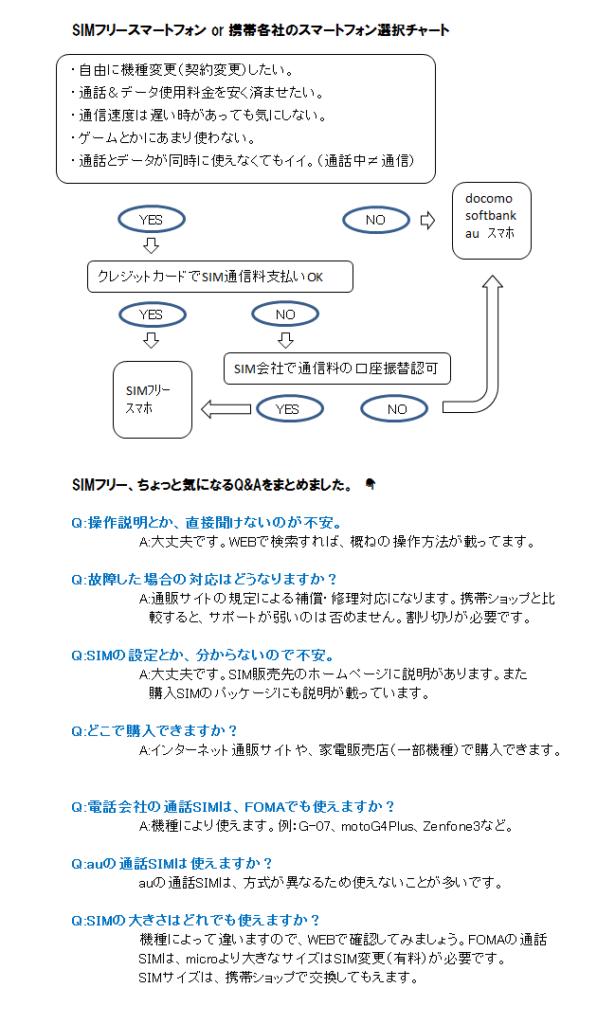 sanban ページ 6 ブログ3番